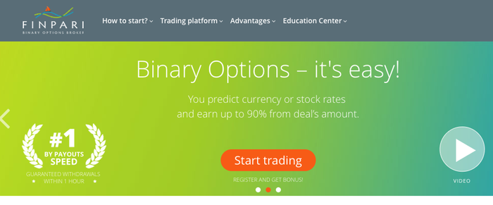 Binary options demo account no sign up